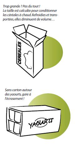 avantages emballage carton-papier